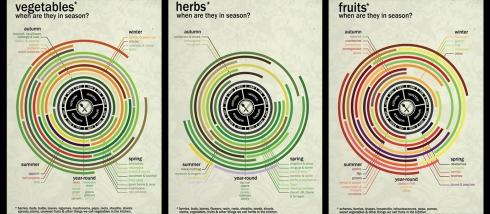 fruites+verdures