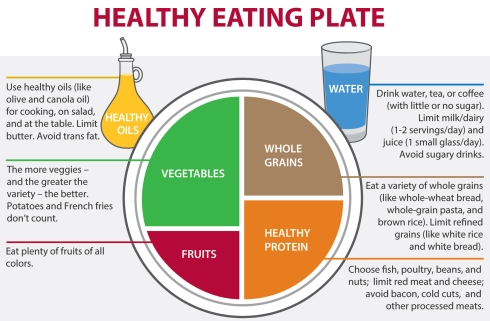 HealthyPlate_FINALVERSION